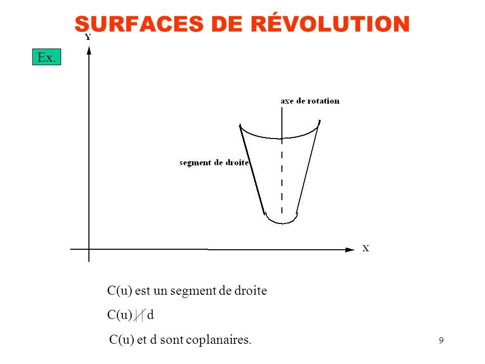 9 SURFACES DE RÉVOLUTION Ex. C(u)     d C(u) est un segment de droite C(u) et d sont coplanaires.
