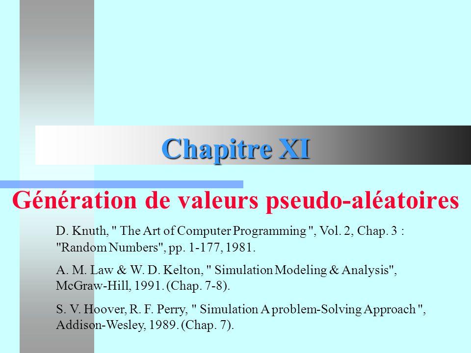 Chapitre XI - Génération de valeurs pseudo-aléatoires22 A) Indicateur de la valeur du générateur X U[0,1] E[X] = 0.5, Var(X) = 1 /12 et E[X 1 X 2 ] = E[X 1 ] = 0.25 où X 1 et X 2 sont indépendantes.
