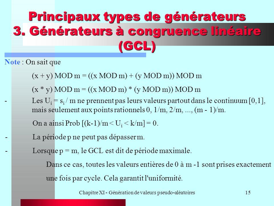 Chapitre XI - Génération de valeurs pseudo-aléatoires15 Principaux types de générateurs 3. Générateurs à congruence linéaire (GCL) Note : On sait que