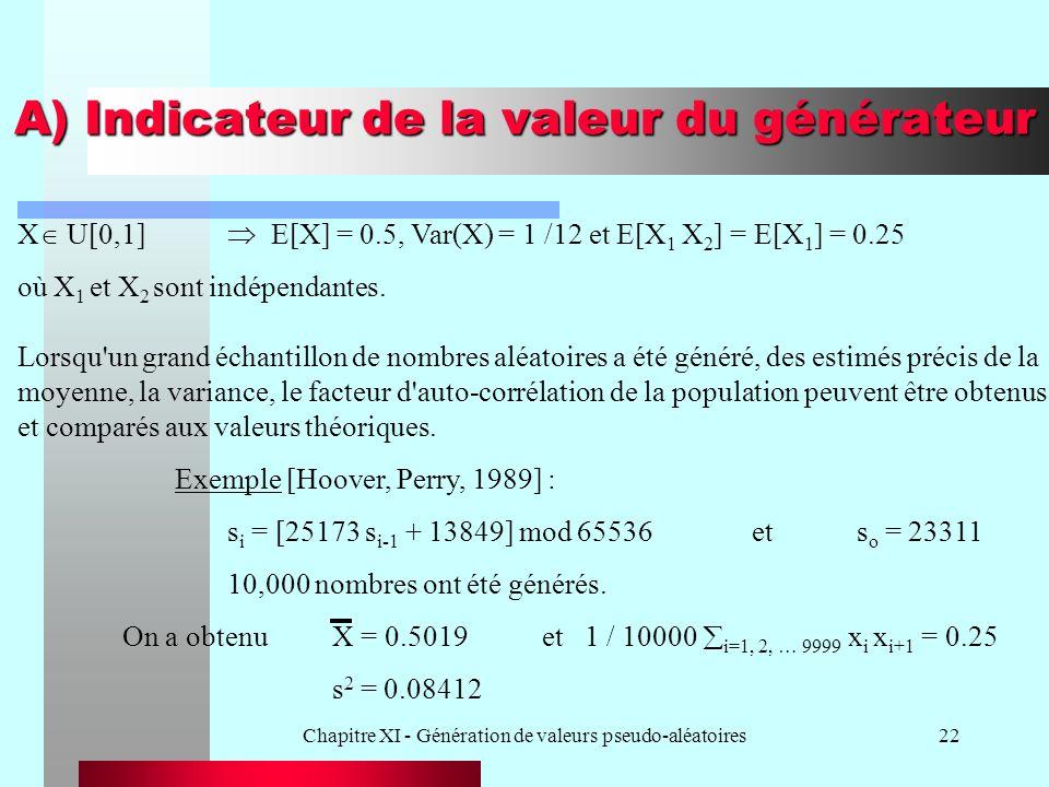 Chapitre XI - Génération de valeurs pseudo-aléatoires22 A) Indicateur de la valeur du générateur X U[0,1] E[X] = 0.5, Var(X) = 1 /12 et E[X 1 X 2 ] =