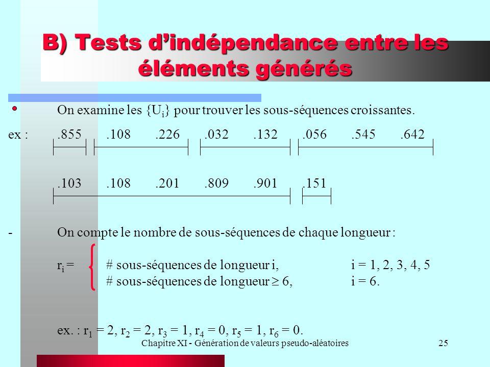 Chapitre XI - Génération de valeurs pseudo-aléatoires25 B) Tests dindépendance entre les éléments générés On examine les {U i } pour trouver les sous-
