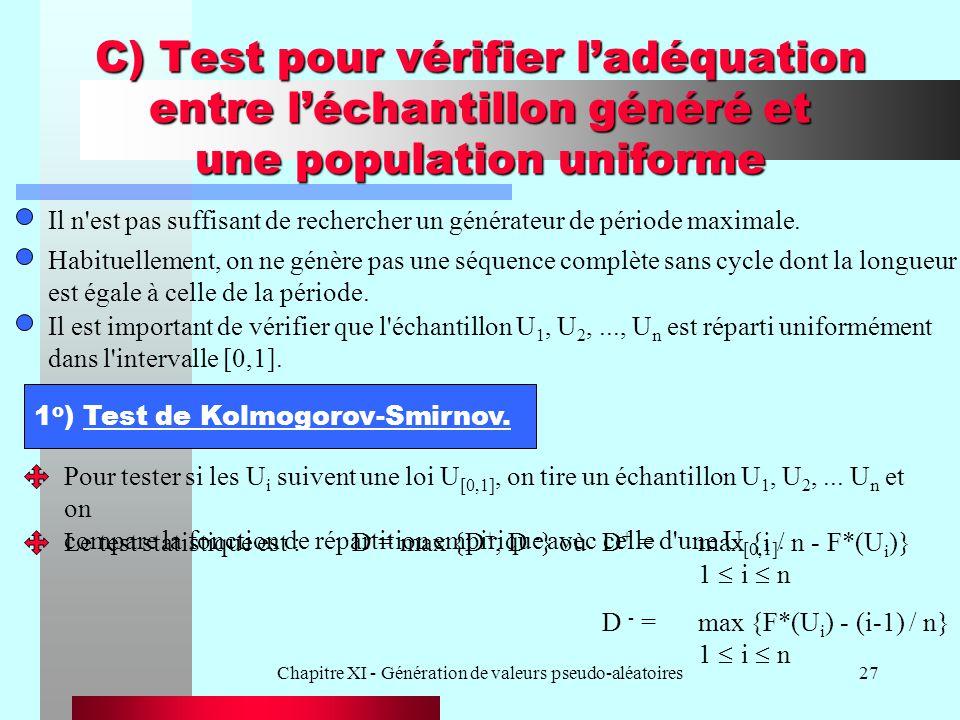 Chapitre XI - Génération de valeurs pseudo-aléatoires27 C) Test pour vérifier ladéquation entre léchantillon généré et une population uniforme D + =ma