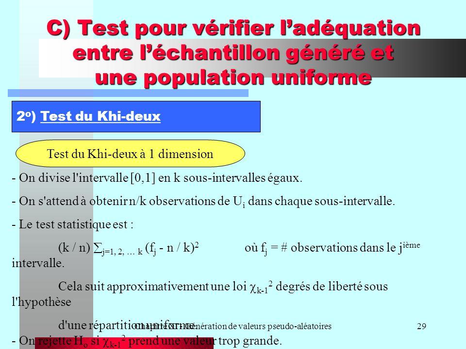Chapitre XI - Génération de valeurs pseudo-aléatoires29 C) Test pour vérifier ladéquation entre léchantillon généré et une population uniforme 2 o ) T