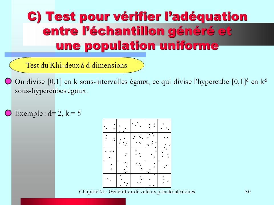 Chapitre XI - Génération de valeurs pseudo-aléatoires30 C) Test pour vérifier ladéquation entre léchantillon généré et une population uniforme Test du