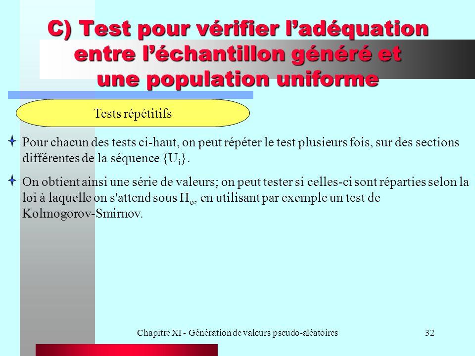 Chapitre XI - Génération de valeurs pseudo-aléatoires32 C) Test pour vérifier ladéquation entre léchantillon généré et une population uniforme Tests r