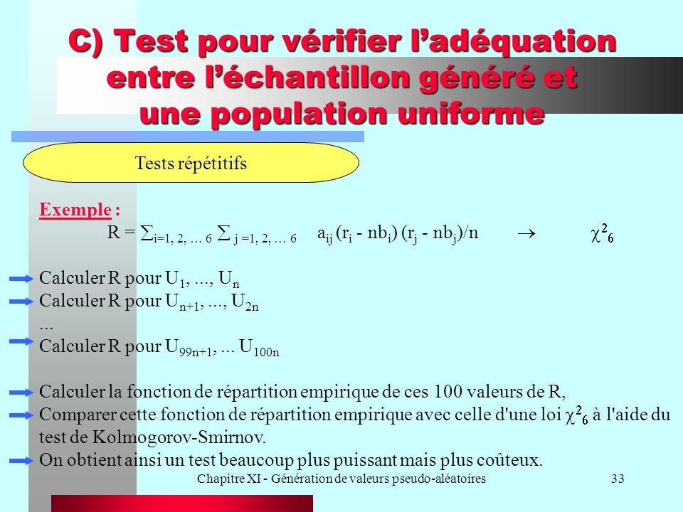 Chapitre XI - Génération de valeurs pseudo-aléatoires33 C) Test pour vérifier ladéquation entre léchantillon généré et une population uniforme Tests r