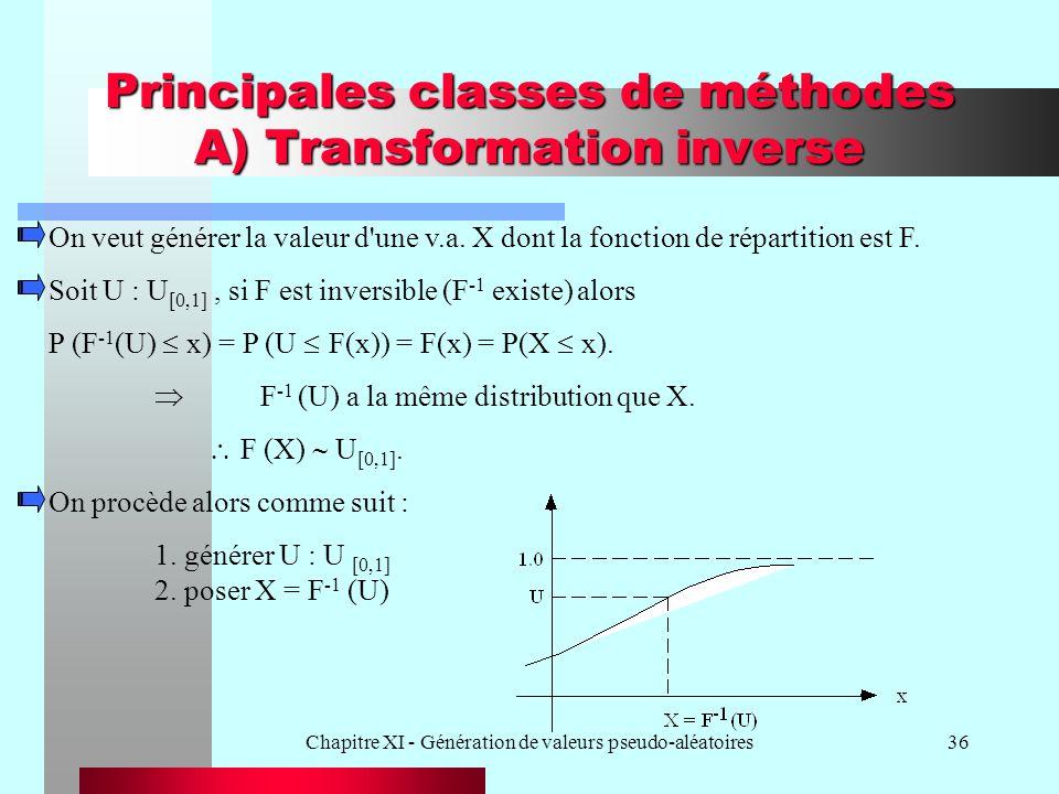Chapitre XI - Génération de valeurs pseudo-aléatoires36 Principales classes de méthodes A) Transformation inverse On veut générer la valeur d'une v.a.
