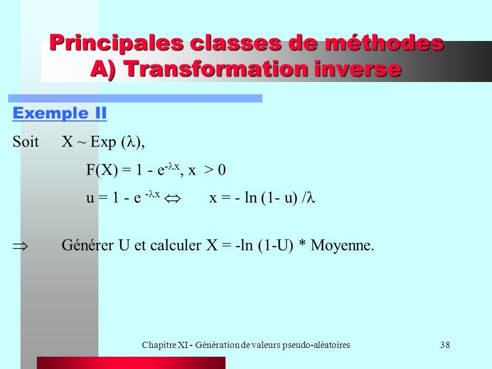 Chapitre XI - Génération de valeurs pseudo-aléatoires38 Principales classes de méthodes A) Transformation inverse Exemple II SoitX ~ Exp ( ), F(X) = 1