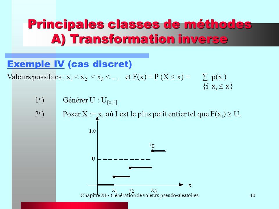 Chapitre XI - Génération de valeurs pseudo-aléatoires40 Principales classes de méthodes A) Transformation inverse Exemple IV (cas discret) Valeurs pos