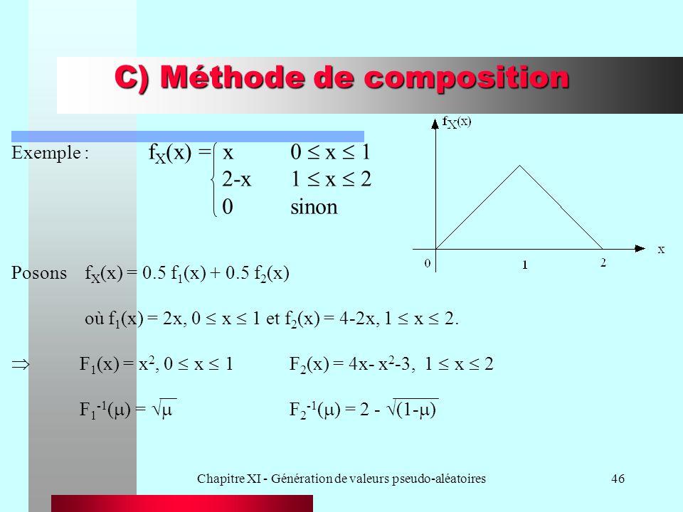 Chapitre XI - Génération de valeurs pseudo-aléatoires46 C) Méthode de composition Exemple : f X (x) = x 0 x 1 2-x 1 x 2 0 sinon Posons f X (x) = 0.5 f