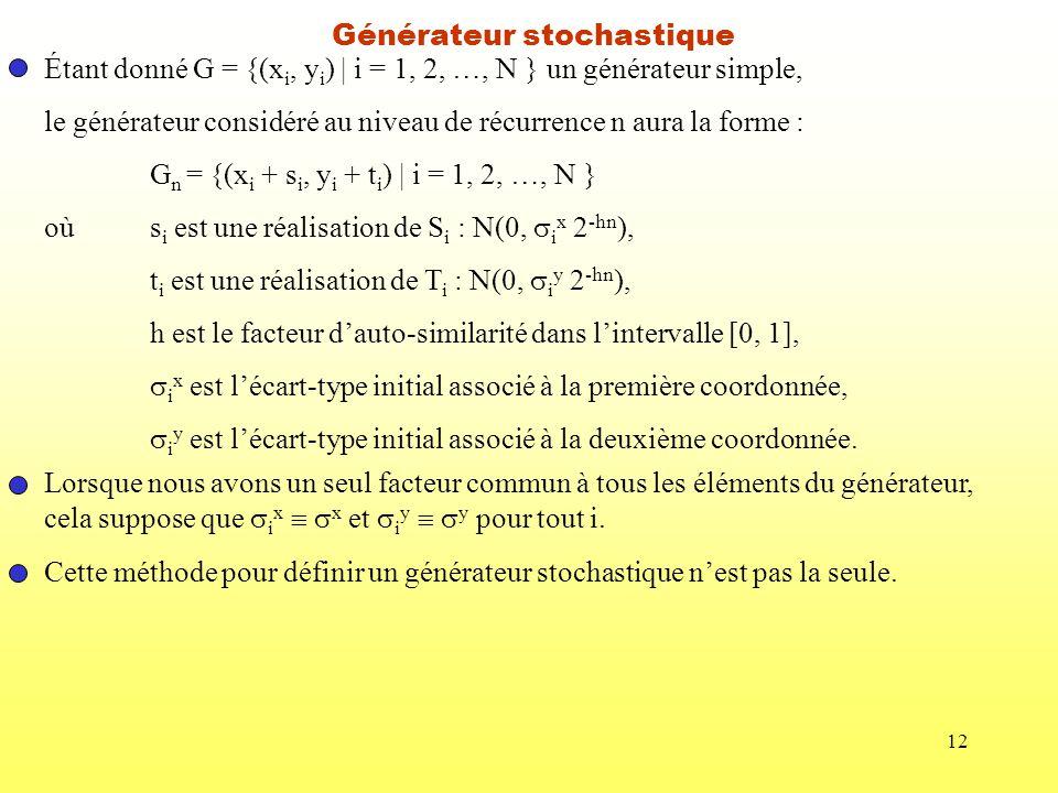 12 Générateur stochastique Étant donné G = {(x i, y i ) | i = 1, 2, …, N } un générateur simple, le générateur considéré au niveau de récurrence n aur