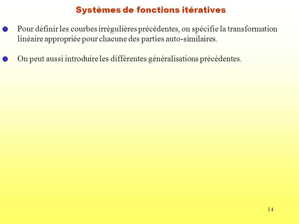 14 Systèmes de fonctions itératives Pour définir les courbes irrégulières précédentes, on spécifie la transformation linéaire appropriée pour chacune