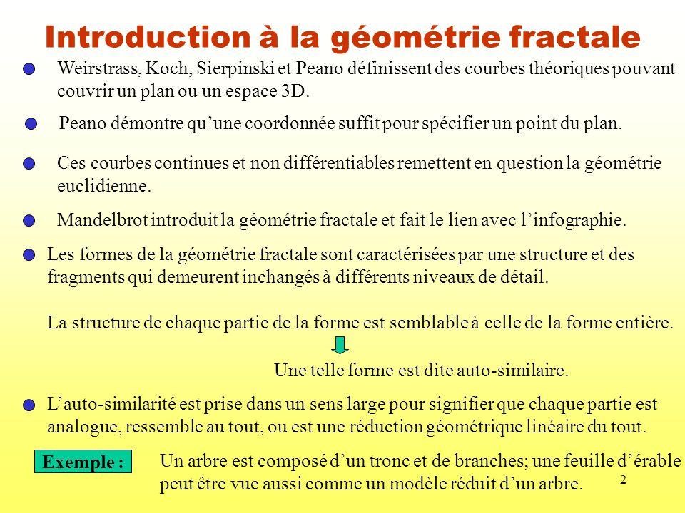2 Introduction à la géométrie fractale Weirstrass, Koch, Sierpinski et Peano définissent des courbes théoriques pouvant couvrir un plan ou un espace 3