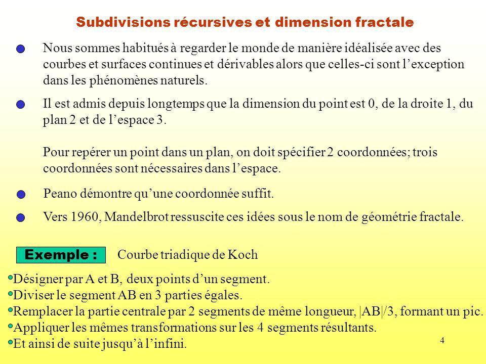 4 Subdivisions récursives et dimension fractale Nous sommes habitués à regarder le monde de manière idéalisée avec des courbes et surfaces continues e