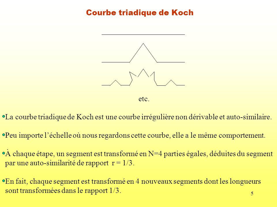 5 Courbe triadique de Koch etc. La courbe triadique de Koch est une courbe irrégulière non dérivable et auto-similaire. Peu importe léchelle où nous r