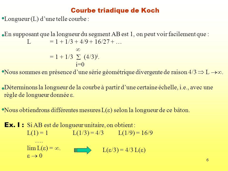 6 Courbe triadique de Koch Longueur (L) dune telle courbe : En supposant que la longueur du segment AB est 1, on peut voir facilement que : L = 1 + 1/