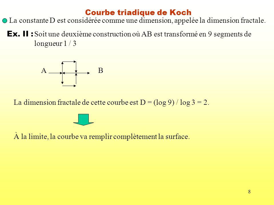 8 Courbe triadique de Koch La constante D est considérée comme une dimension, appelée la dimension fractale. Ex. II : Soit une deuxième construction o