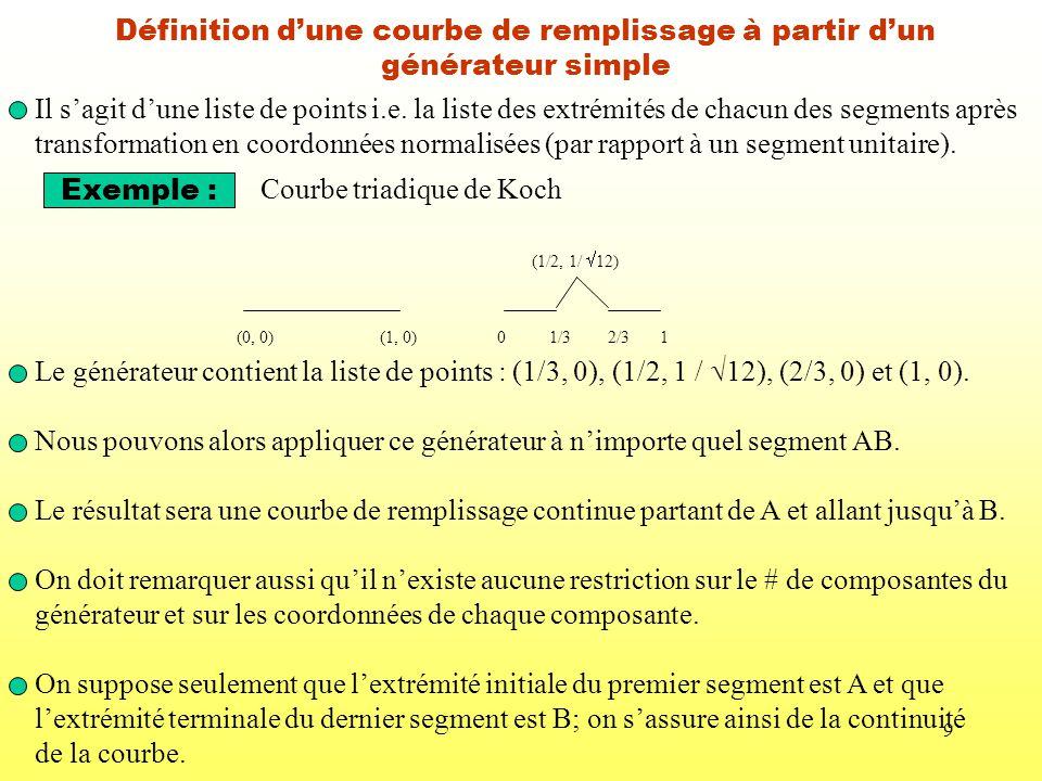 9 Définition dune courbe de remplissage à partir dun générateur simple Il sagit dune liste de points i.e. la liste des extrémités de chacun des segmen