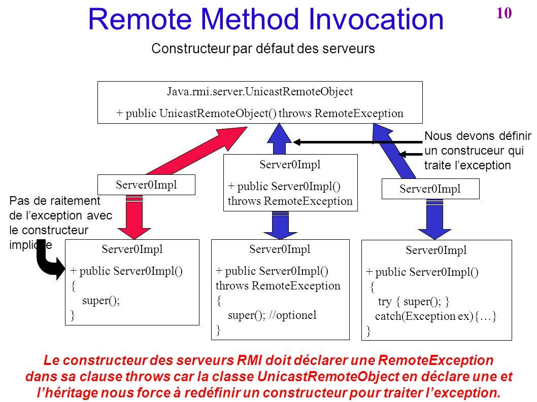 Remote Method Invocation Constructeur par défaut des serveurs Le constructeur des serveurs RMI doit déclarer une RemoteException dans sa clause throws