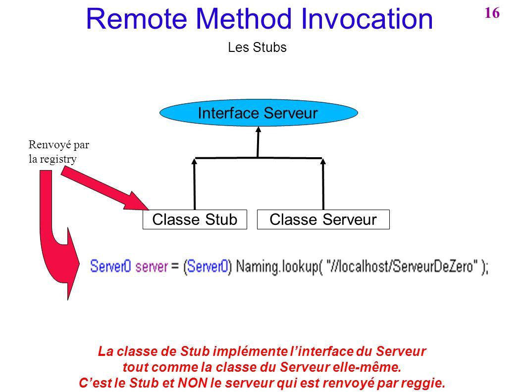Remote Method Invocation Les Stubs Classe StubClasse Serveur Interface Serveur La classe de Stub implémente linterface du Serveur tout comme la classe