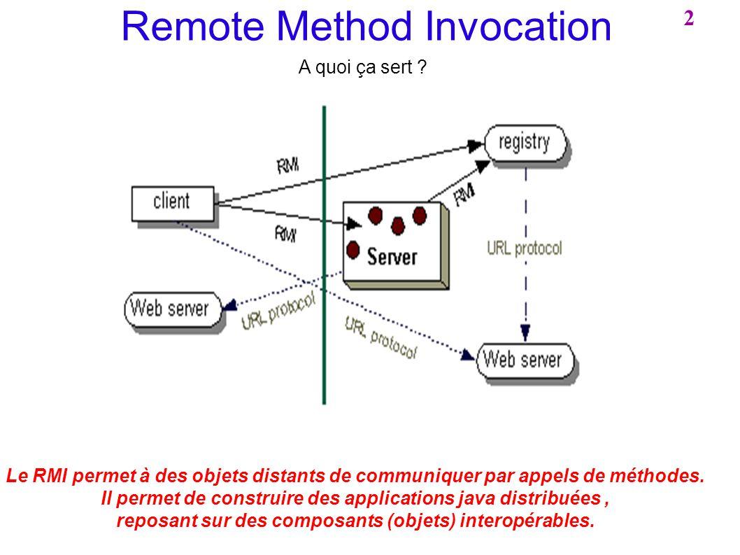Remote Method Invocation Le RMI permet à des objets distants de communiquer par appels de méthodes. Il permet de construire des applications java dist