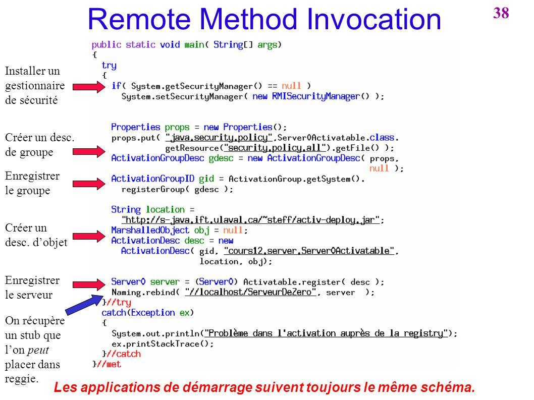 38 Remote Method Invocation Les applications de démarrage suivent toujours le même schéma. Installer un gestionnaire de sécurité Créer un desc. de gro