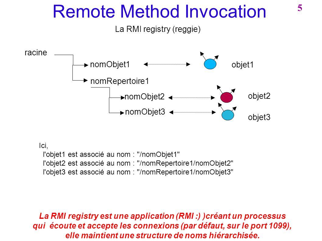 Remote Method Invocation La RMI registry (reggie) La RMI registry est une application (RMI :) )créant un processus qui écoute et accepte les connexion