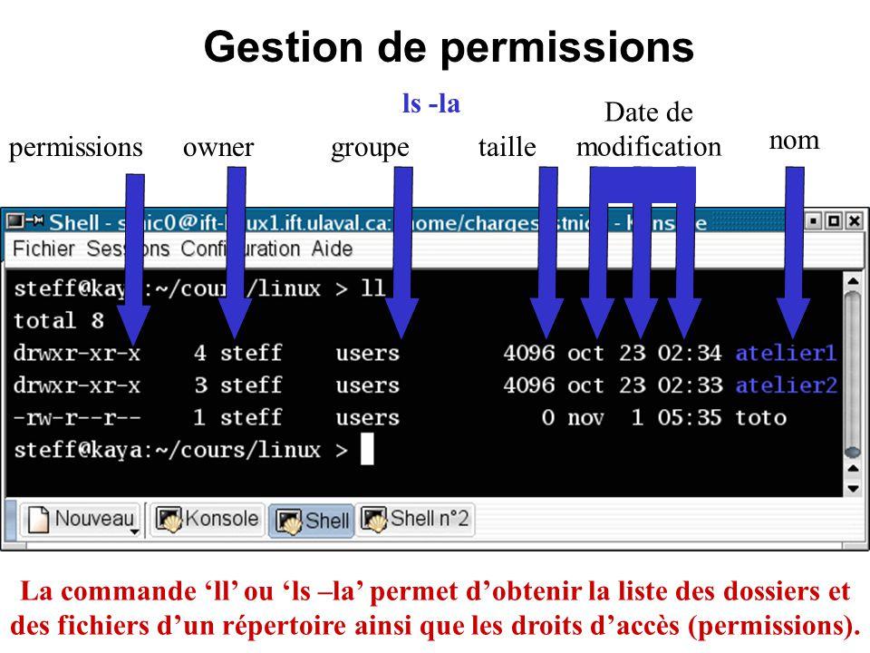 Gestion de permissions La commande ll ou ls –la permet dobtenir la liste des dossiers et des fichiers dun répertoire ainsi que les droits daccès (perm