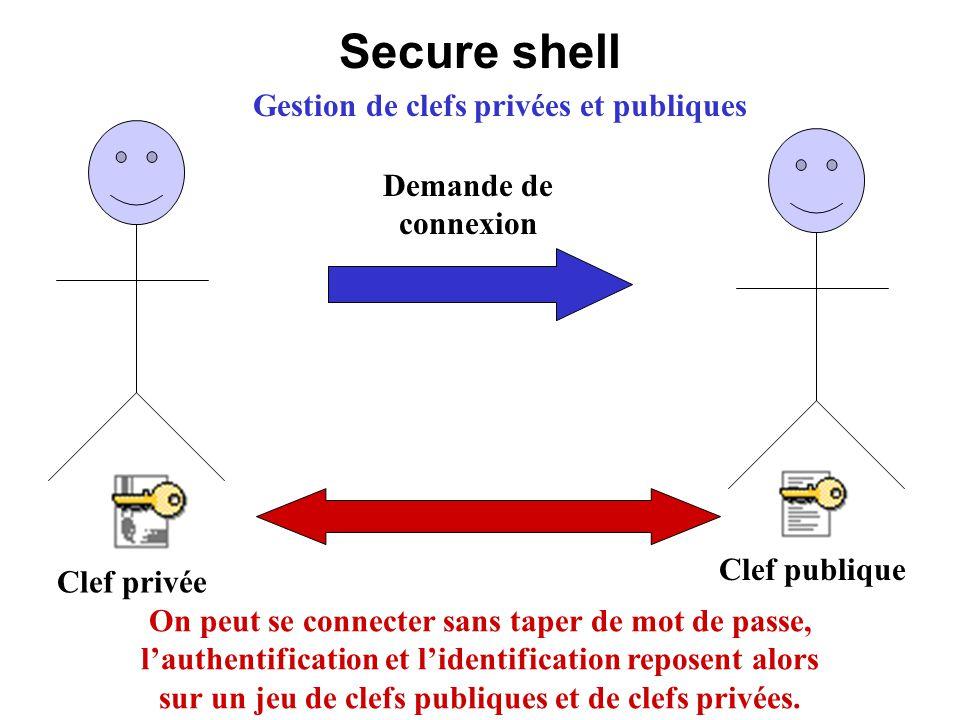 Clef publique Clef privée Secure shell Gestion de clefs privées et publiques Demande de connexion On peut se connecter sans taper de mot de passe, lau