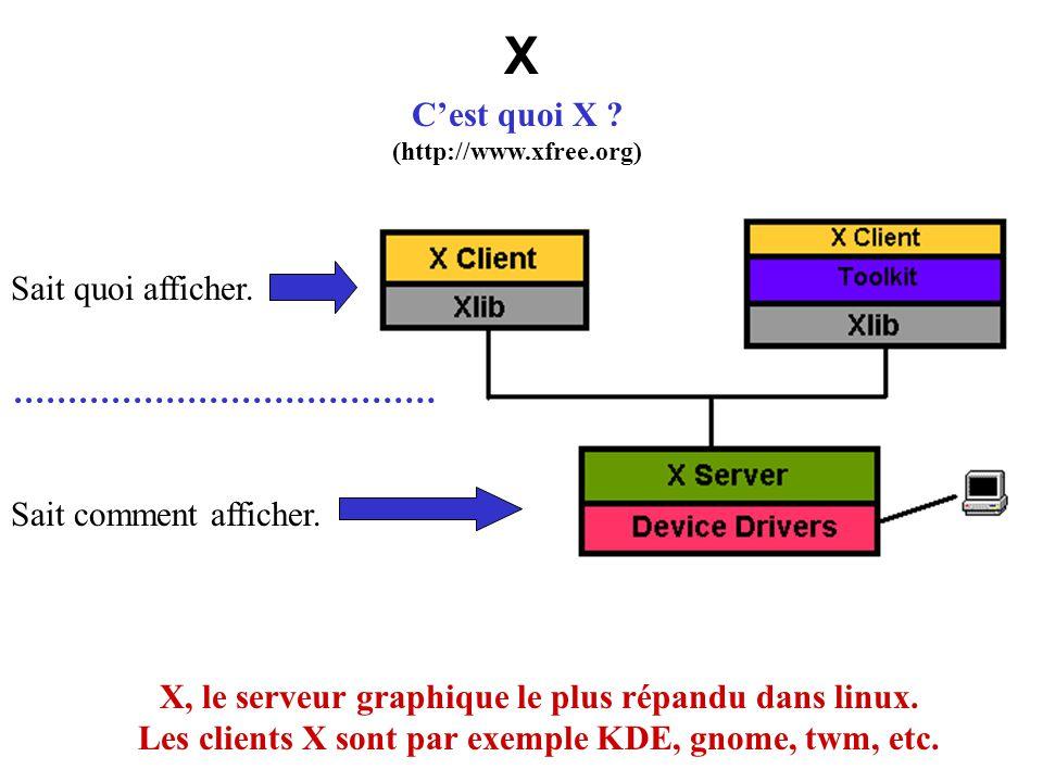 X Cest quoi X ? (http://www.xfree.org) X, le serveur graphique le plus répandu dans linux. Les clients X sont par exemple KDE, gnome, twm, etc. Sait c