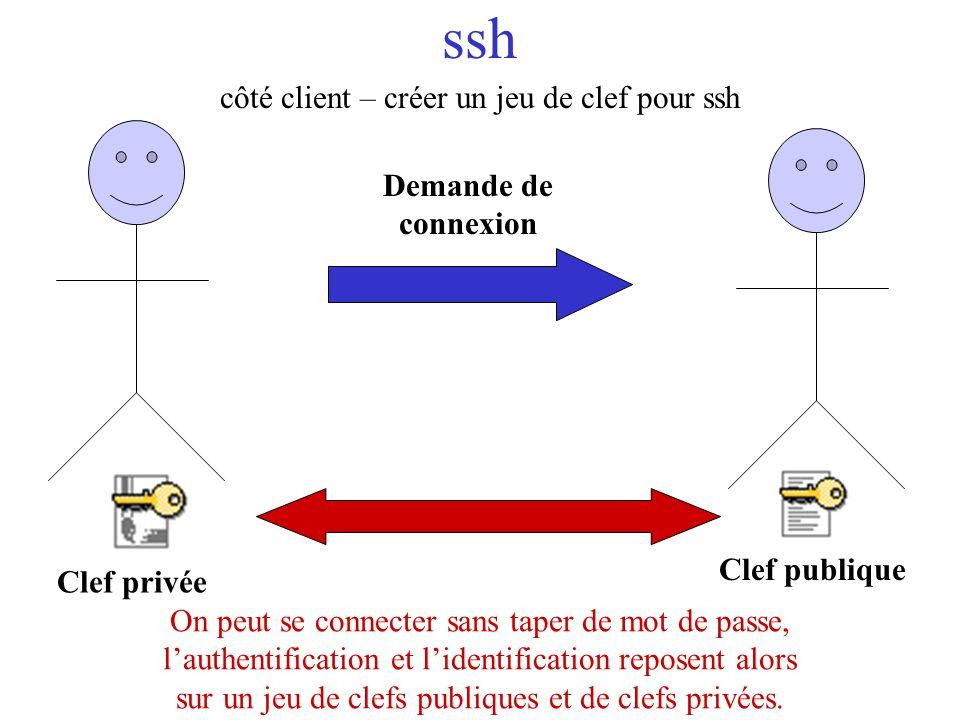 côté client – créer un jeu de clef pour ssh ssh Clef publique Clef privée Demande de connexion On peut se connecter sans taper de mot de passe, lauthe