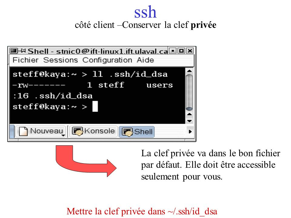 Mettre la clef privée dans ~/.ssh/id_dsa La clef privée va dans le bon fichier par défaut. Elle doit être accessible seulement pour vous. ssh côté cli