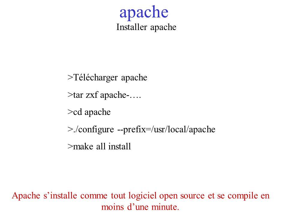 apache Installer apache >Télécharger apache >tar zxf apache-…. >cd apache >./configure --prefix=/usr/local/apache >make all install Apache sinstalle c