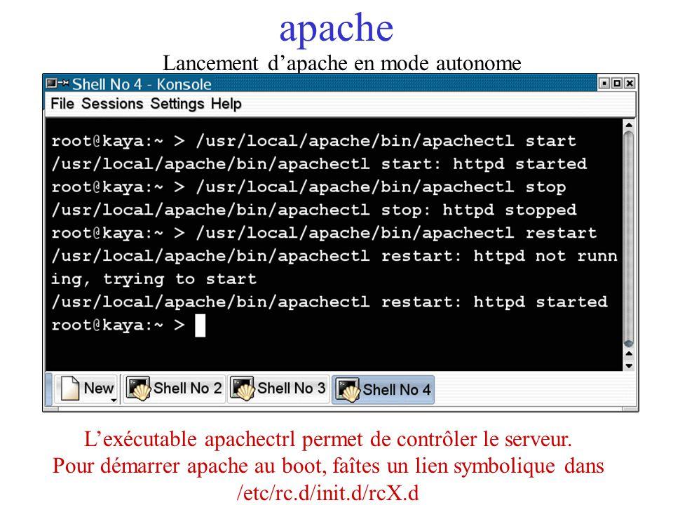 apache Lancement dapache en mode autonome Lexécutable apachectrl permet de contrôler le serveur. Pour démarrer apache au boot, faîtes un lien symboliq