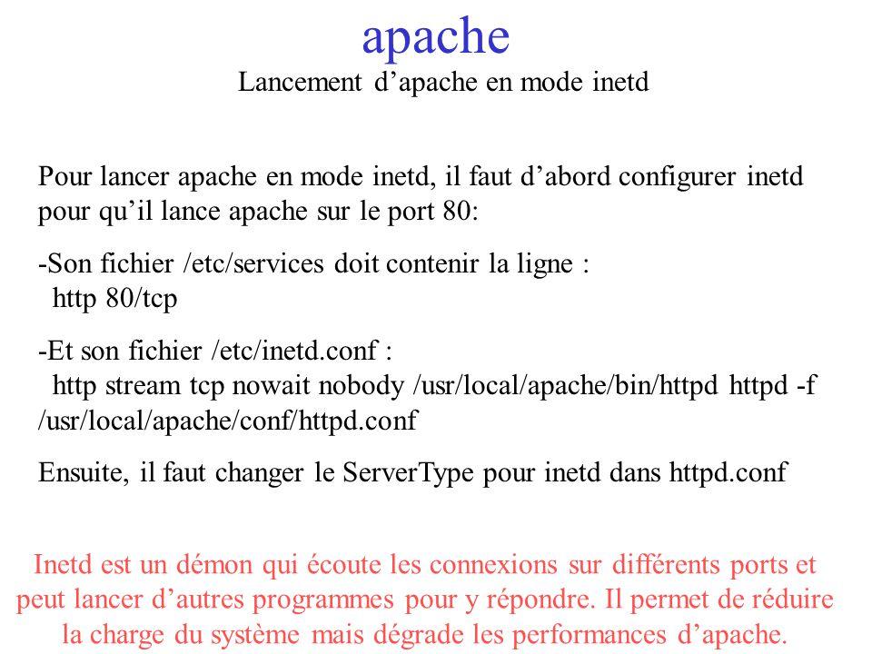 apache Lancement dapache en mode inetd Inetd est un démon qui écoute les connexions sur différents ports et peut lancer dautres programmes pour y répo