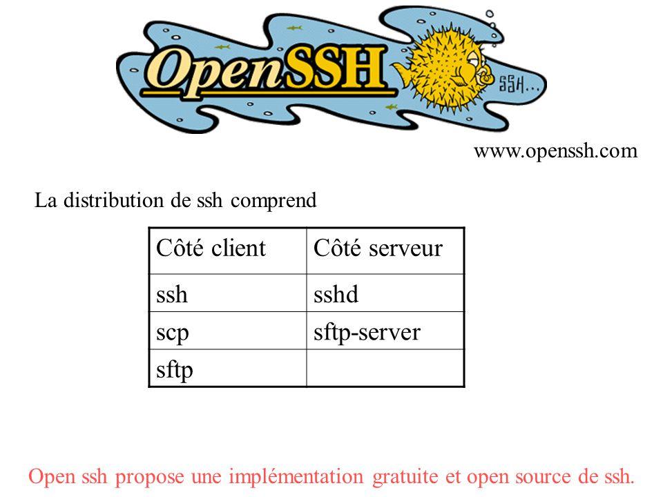 A quoi ça sert .ssh permet dobtenir une session de shell sur une machine distante.