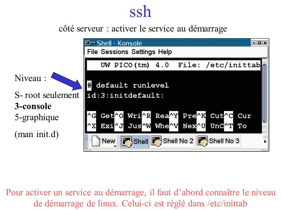 côté serveur : activer le service au démarrage ssh En se placant dans le répertoire /etc/rc.d/init.d/rcX.d, on peut faire des liens vers les scripts de services pourquils soient démarrés au boot rcX.d où X correspond au runlevel de inittab pour démarrer/arrêter le service ordre de démarrage/darrêt