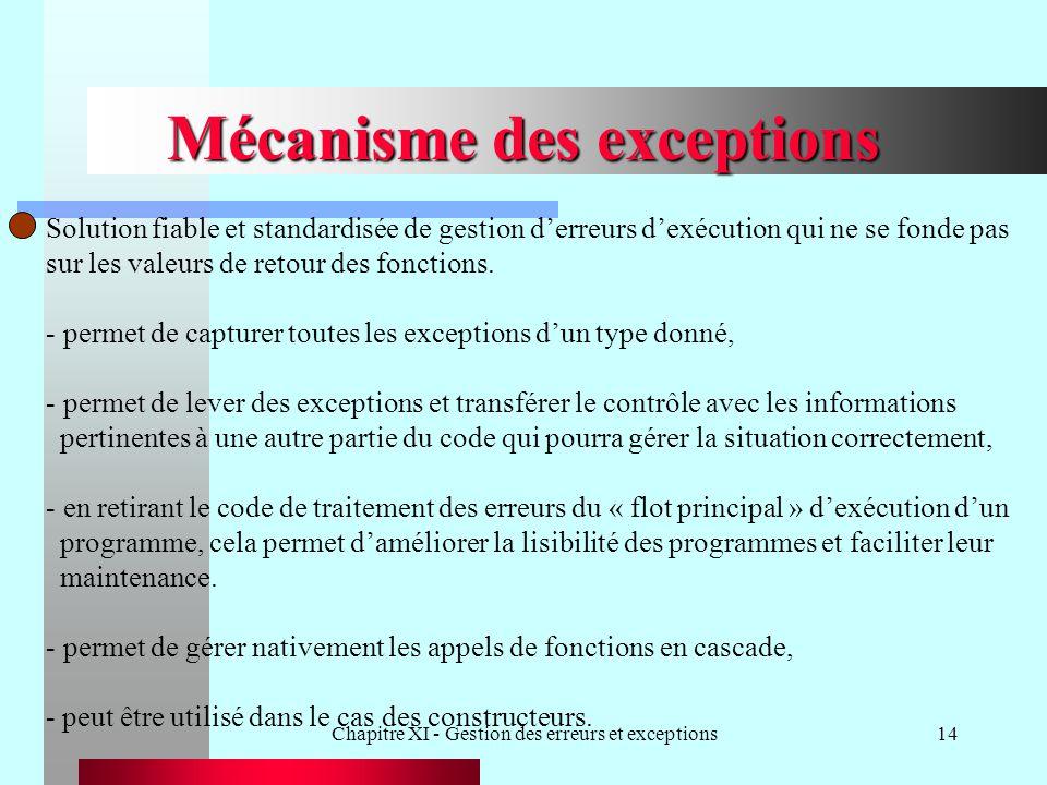 Chapitre XI - Gestion des erreurs et exceptions14 Mécanisme des exceptions Solution fiable et standardisée de gestion derreurs dexécution qui ne se fo
