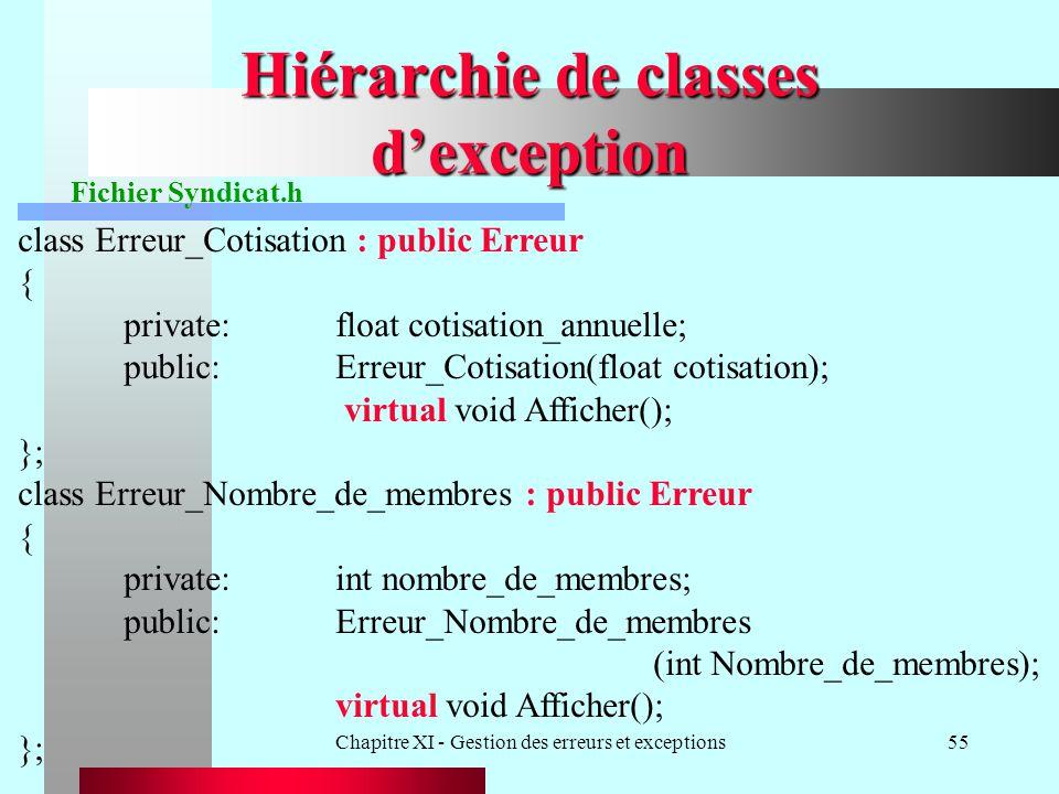 Chapitre XI - Gestion des erreurs et exceptions55 Hiérarchie de classes dexception class Erreur_Cotisation : public Erreur { private:float cotisation_annuelle; public:Erreur_Cotisation(float cotisation); virtual void Afficher(); }; class Erreur_Nombre_de_membres : public Erreur { private:int nombre_de_membres; public:Erreur_Nombre_de_membres (int Nombre_de_membres); virtual void Afficher(); }; Fichier Syndicat.h