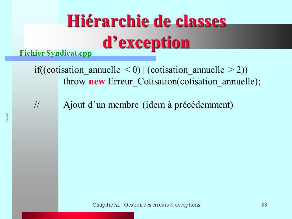 Chapitre XI - Gestion des erreurs et exceptions58 Hiérarchie de classes dexception Fichier Syndicat.cpp if((cotisation_annuelle 2)) throw new Erreur_C