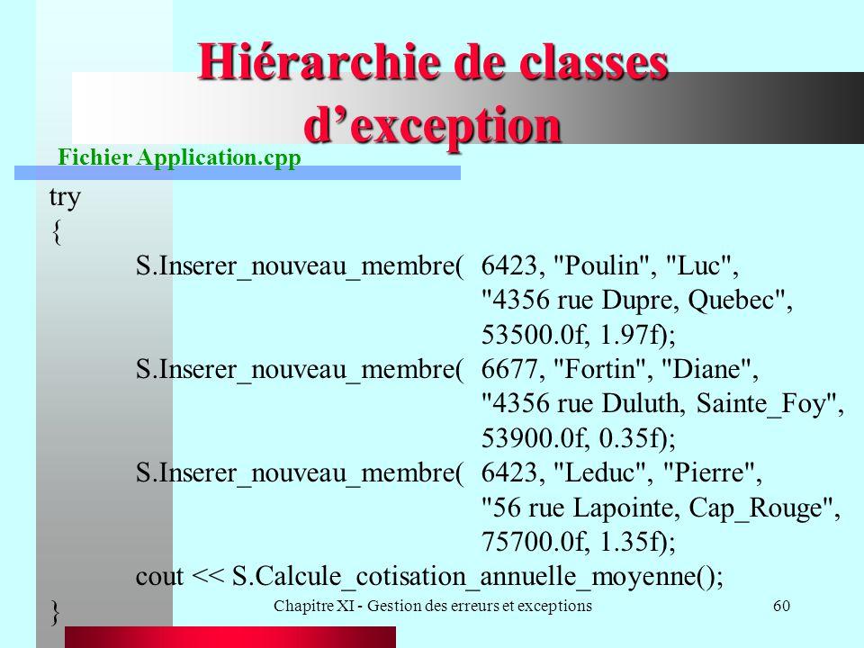 Chapitre XI - Gestion des erreurs et exceptions60 Hiérarchie de classes dexception Fichier Application.cpp try { S.Inserer_nouveau_membre(6423, Poulin , Luc , 4356 rue Dupre, Quebec , 53500.0f, 1.97f); S.Inserer_nouveau_membre(6677, Fortin , Diane , 4356 rue Duluth, Sainte_Foy , 53900.0f, 0.35f); S.Inserer_nouveau_membre(6423, Leduc , Pierre , 56 rue Lapointe, Cap_Rouge , 75700.0f, 1.35f); cout << S.Calcule_cotisation_annuelle_moyenne(); }