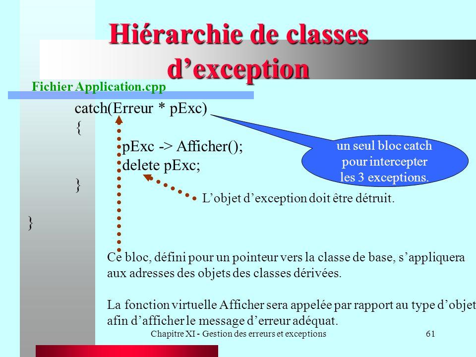 Chapitre XI - Gestion des erreurs et exceptions61 Hiérarchie de classes dexception Fichier Application.cpp catch(Erreur * pExc) { pExc -> Afficher(); delete pExc; } un seul bloc catch pour intercepter les 3 exceptions.