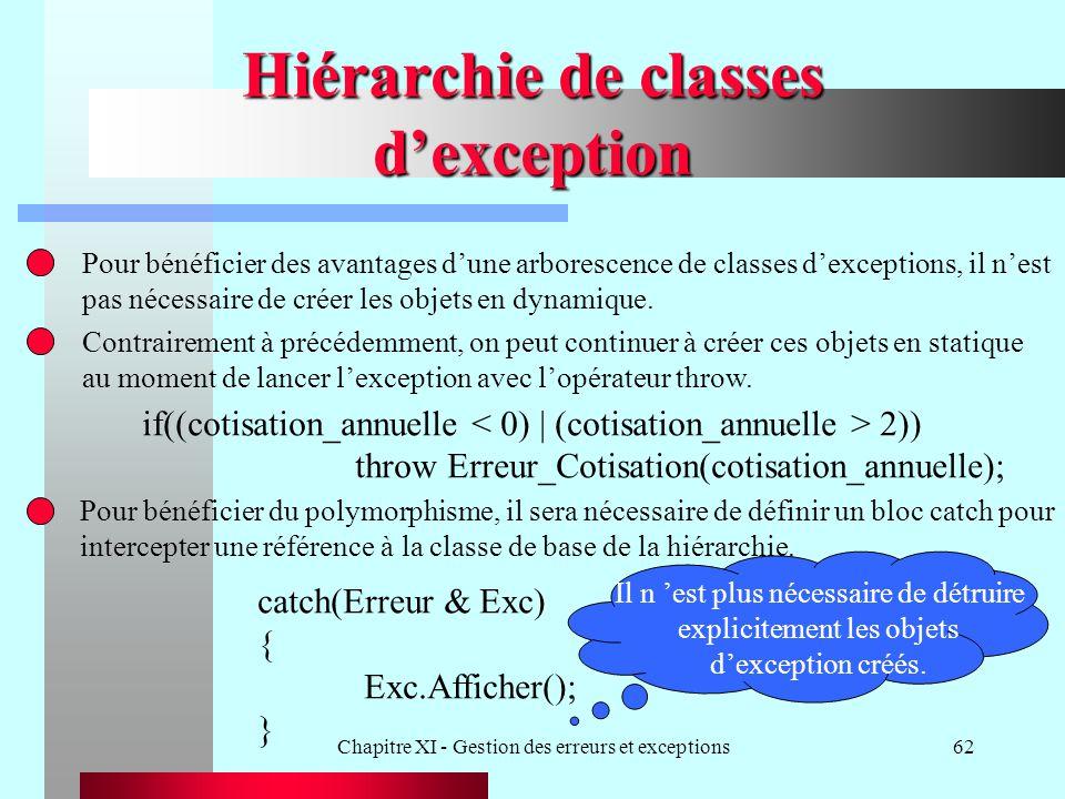 Chapitre XI - Gestion des erreurs et exceptions62 Hiérarchie de classes dexception Pour bénéficier des avantages dune arborescence de classes dexceptions, il nest pas nécessaire de créer les objets en dynamique.