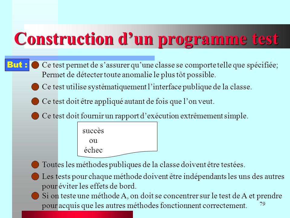 79 Construction dun programme test But : Ce test permet de sassurer quune classe se comporte telle que spécifiée; Permet de détecter toute anomalie le plus tôt possible.