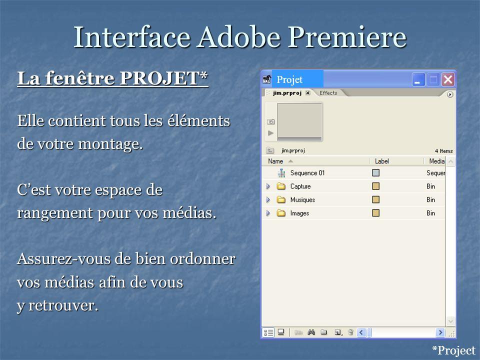 Interface Adobe Premiere La fenêtre PROJET* Elle contient tous les éléments de votre montage.