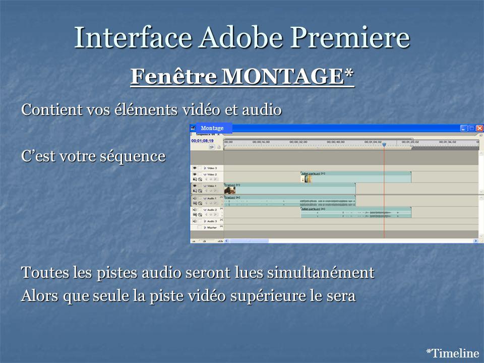 Interface Adobe Premiere Fenêtre MONTAGE* Contient vos éléments vidéo et audio Cest votre séquence Toutes les pistes audio seront lues simultanément Alors que seule la piste vidéo supérieure le sera *Timeline Montage