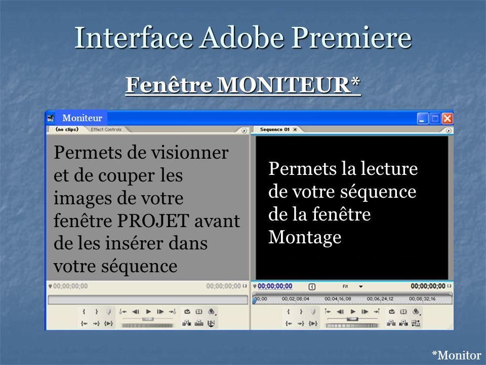 Interface Adobe Premiere Permets la lecture de votre séquence de la fenêtre Montage Permets de visionner et de couper les images de votre fenêtre PROJET avant de les insérer dans votre séquence Fenêtre MONITEUR* *Monitor Moniteur