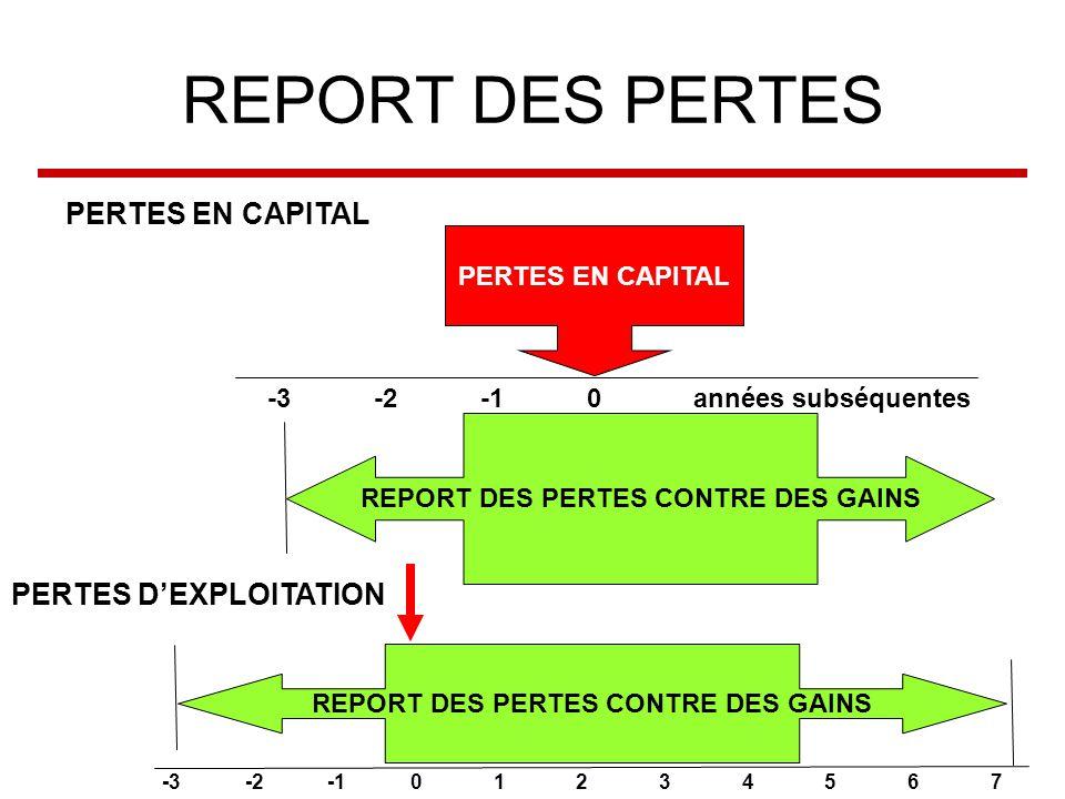 REPORT DES PERTES PERTES EN CAPITAL -3-2-10années subséquentes REPORT DES PERTES CONTRE DES GAINS PERTES DEXPLOITATION -3-2-101234567 REPORT DES PERTES CONTRE DES GAINS