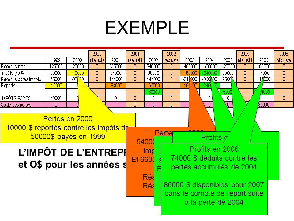 EXEMPLE LIMPÔT DE LENTREPRISE = 40000$ en 1999 et O$ pour les années subséquentes.