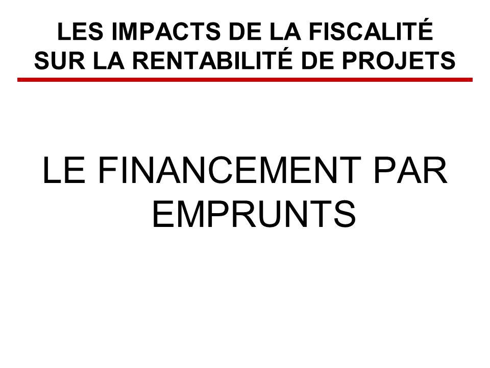 LES IMPACTS DE LA FISCALITÉ SUR LA RENTABILITÉ DE PROJETS LE FINANCEMENT PAR EMPRUNTS